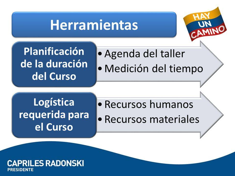 Herramientas Agenda del taller Medición del tiempo Recursos humanos