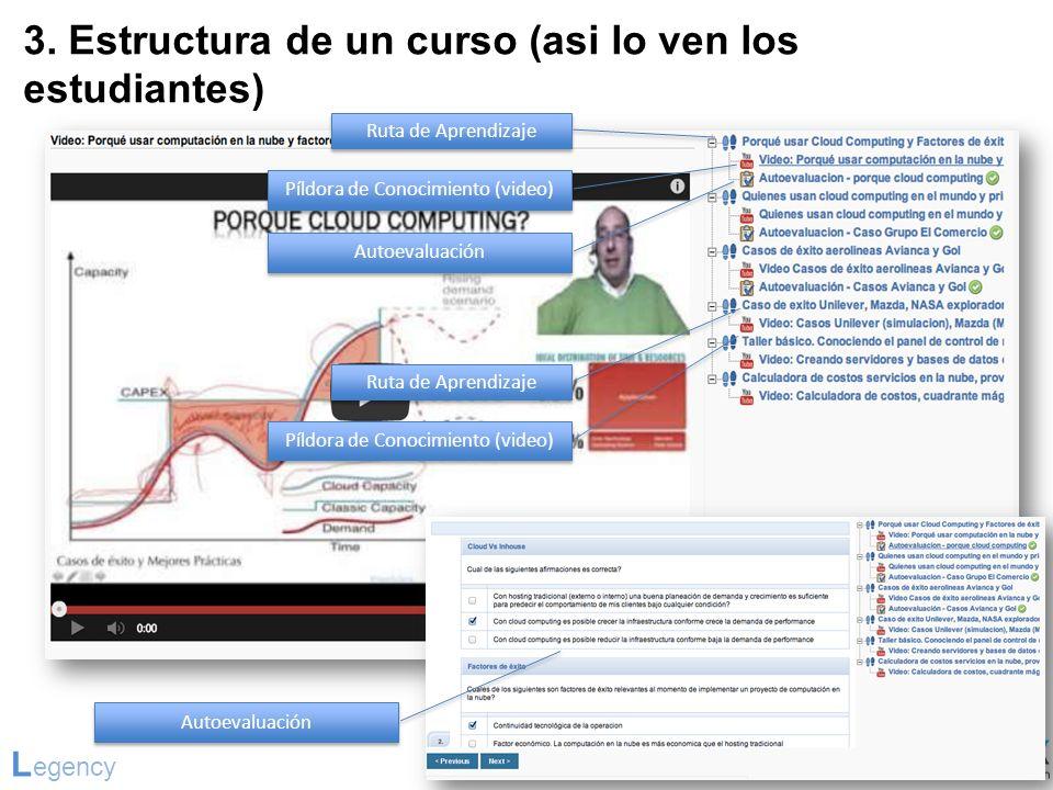 3. Estructura de un curso (asi lo ven los estudiantes)