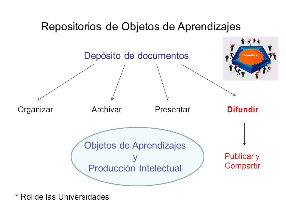 Repositorios de Objetos de Aprendizajes
