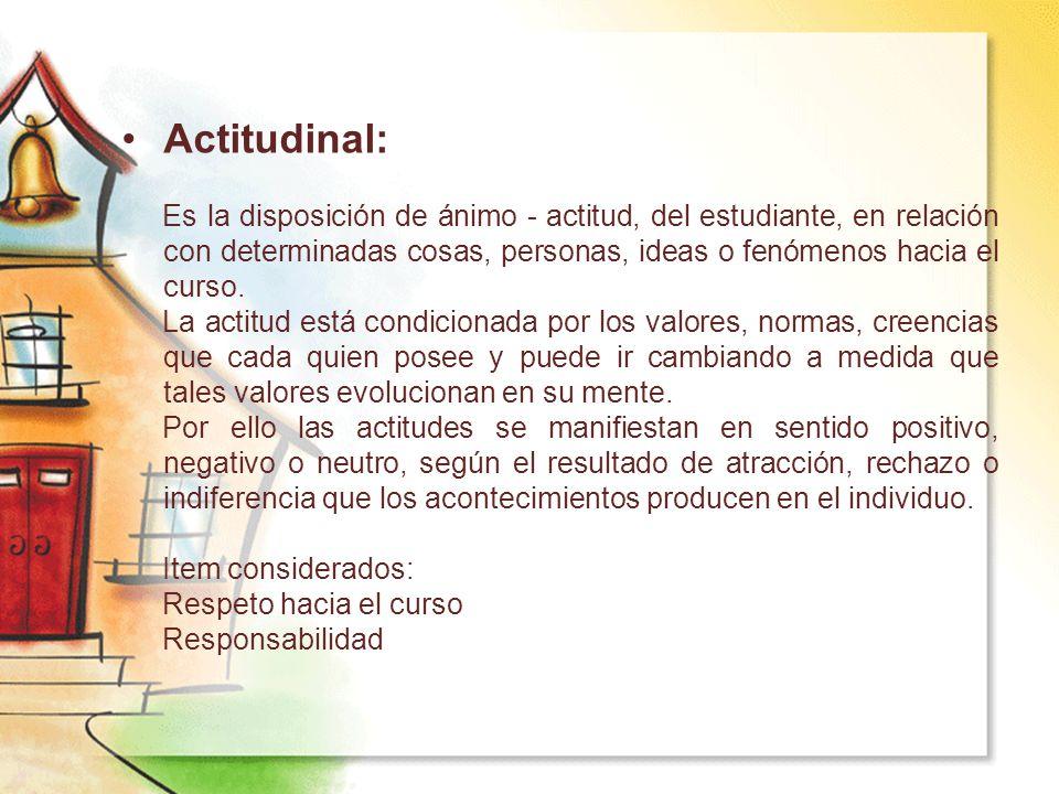 Actitudinal: Es la disposición de ánimo - actitud, del estudiante, en relación con determinadas cosas, personas, ideas o fenómenos hacia el curso.