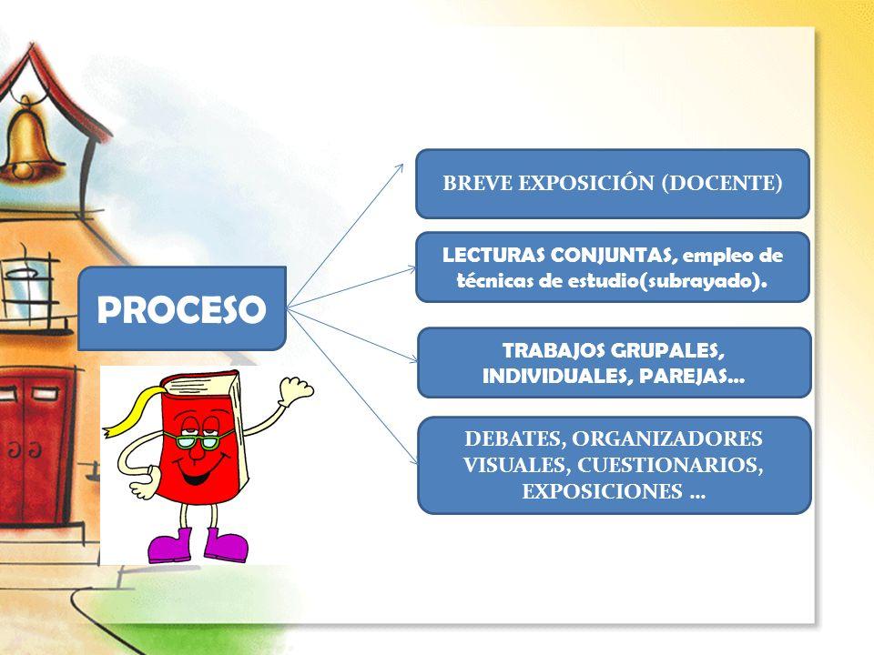 PROCESO BREVE EXPOSICIÓN (DOCENTE)