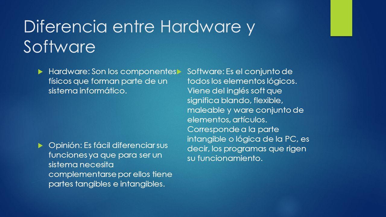 Sistemas e inform tica ppt descargar for Que significa hardware