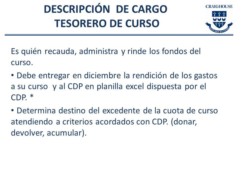 DESCRIPCIÓN DE CARGO TESORERO DE CURSO