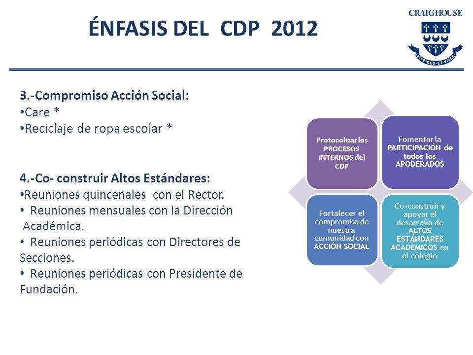 Protocolizar los PROCESOS INTERNOS del CDP
