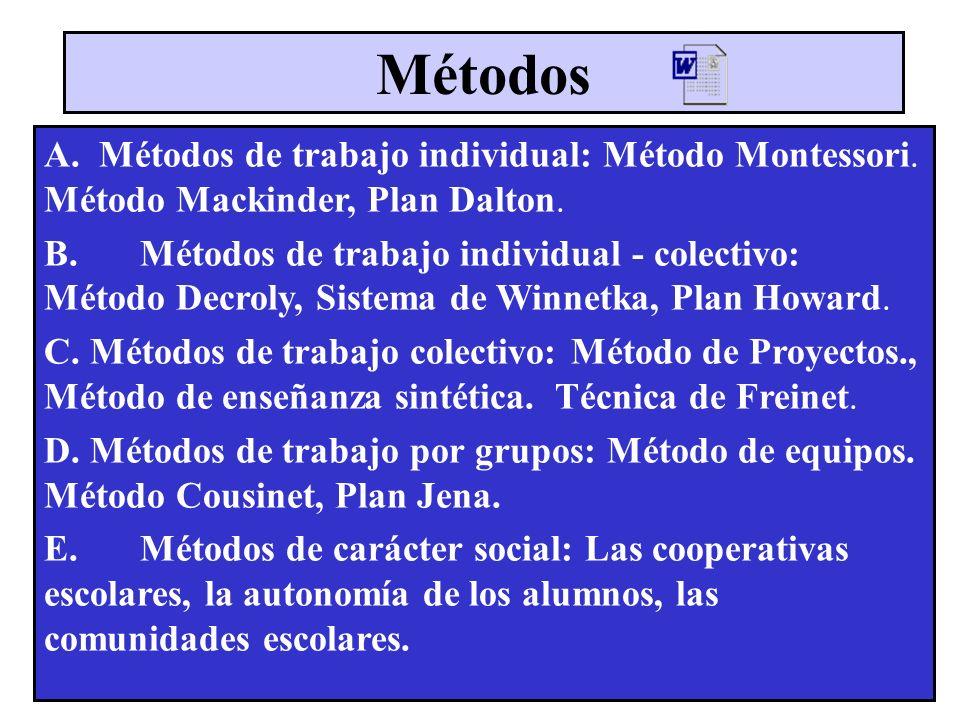 Métodos A. Métodos de trabajo individual: Método Montessori. Método Mackinder, Plan Dalton.