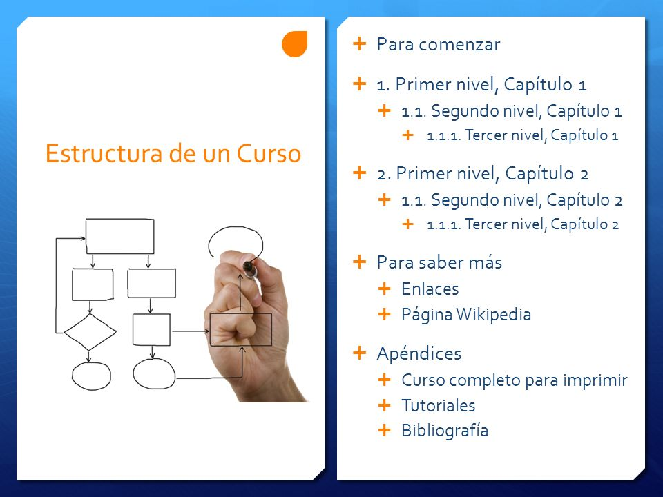 Estructura de un Curso Para comenzar 1. Primer nivel, Capítulo 1