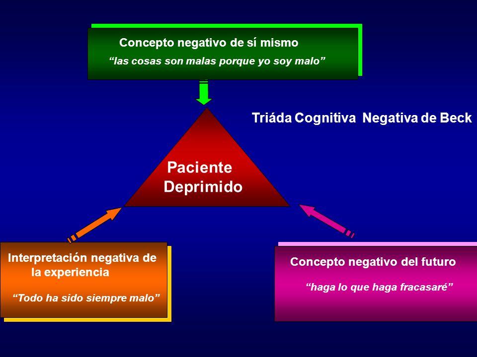 Deprimido Triáda Cognitiva Negativa de Beck Paciente