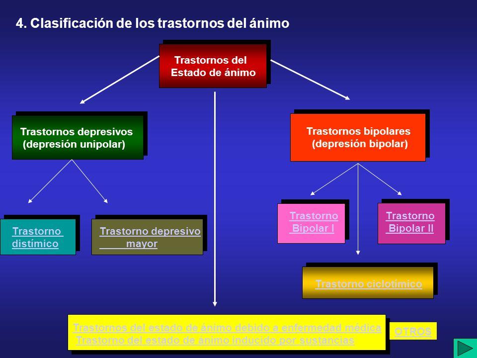 4. Clasificación de los trastornos del ánimo