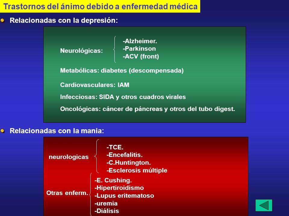 Trastornos del ánimo debido a enfermedad médica