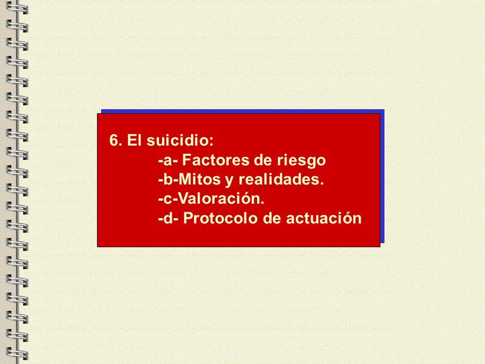 6. El suicidio: -a- Factores de riesgo. -b-Mitos y realidades.