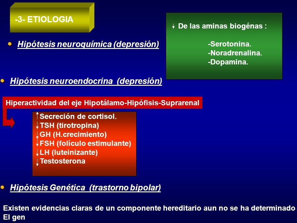 Hipótesis neuroquímica (depresión)