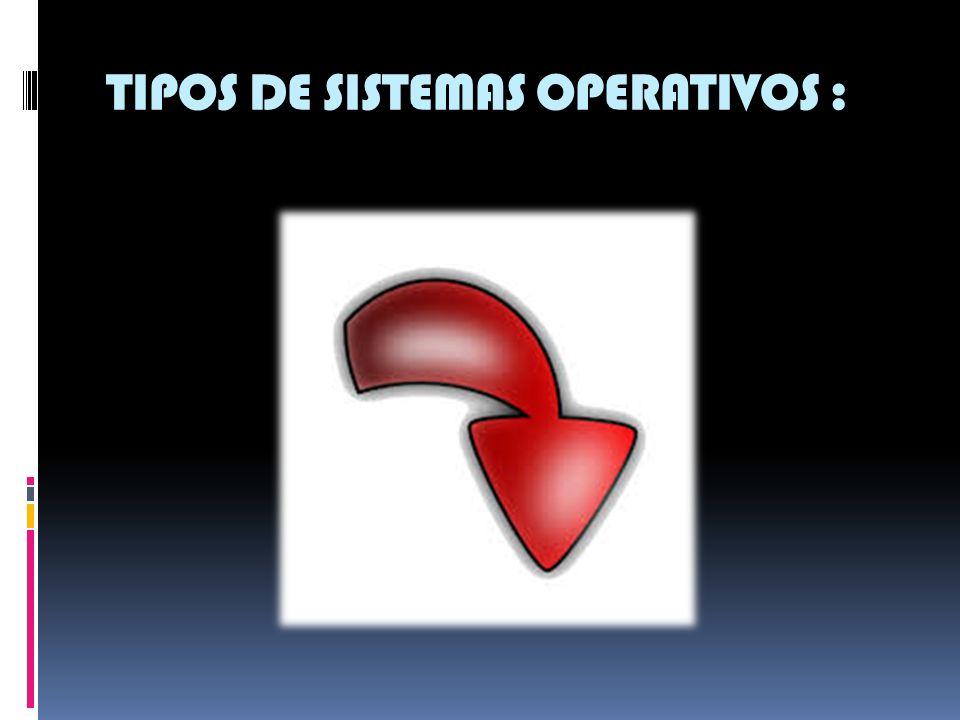 TIPOS DE SISTEMAS OPERATIVOS :