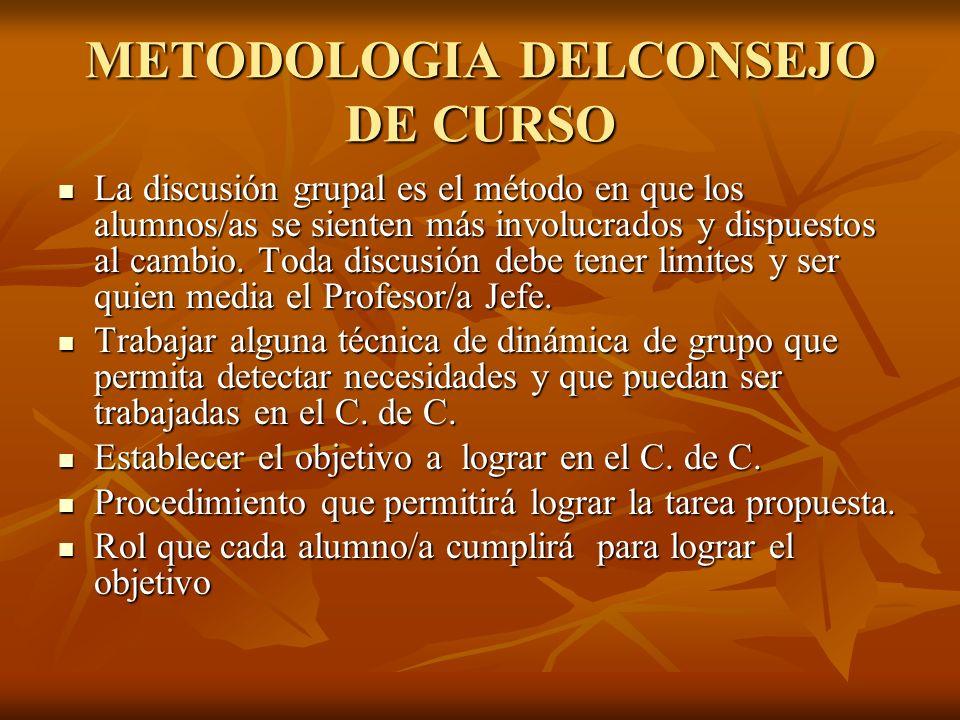 METODOLOGIA DELCONSEJO DE CURSO