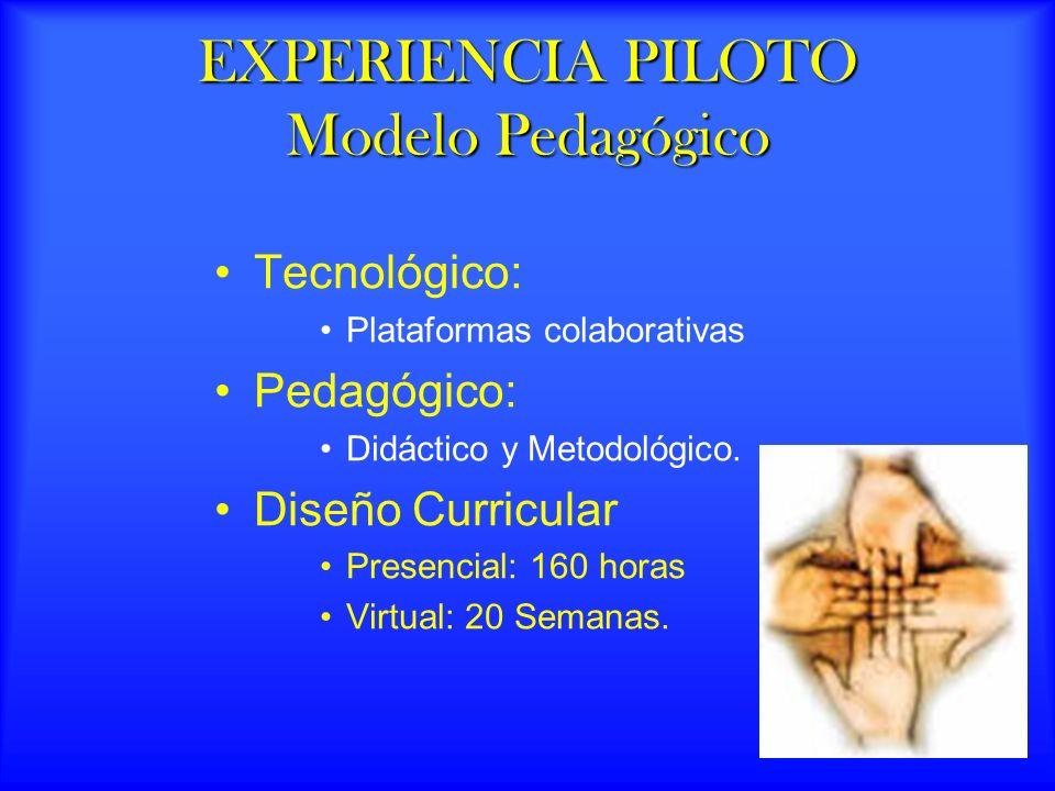EXPERIENCIA PILOTO Modelo Pedagógico