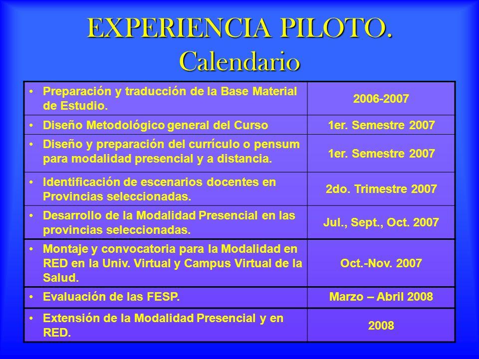 EXPERIENCIA PILOTO. Calendario