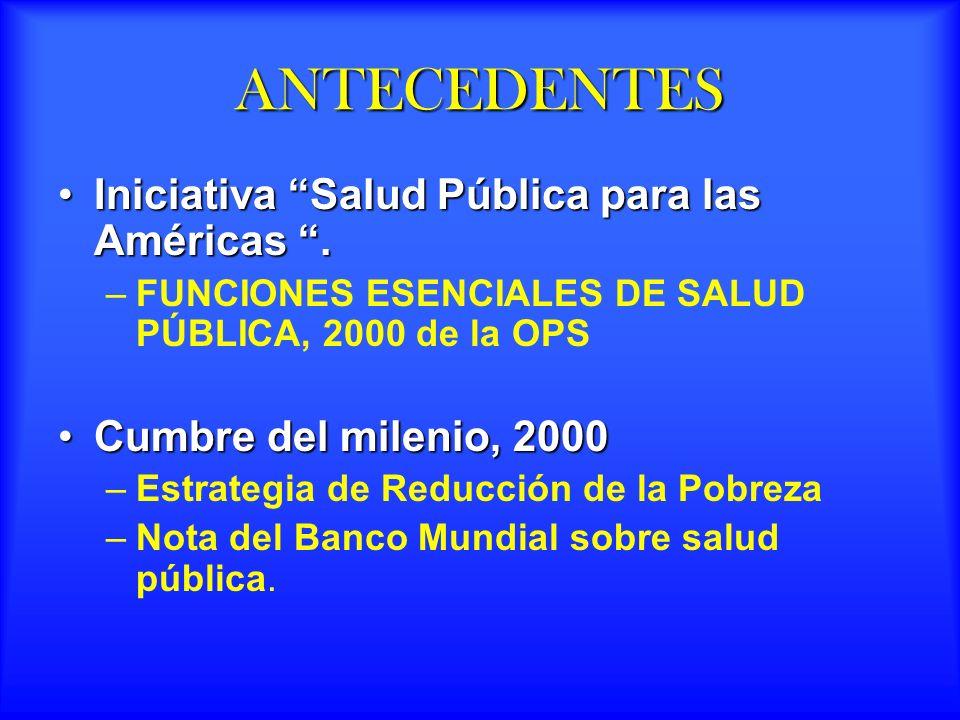 ANTECEDENTES Iniciativa Salud Pública para las Américas .