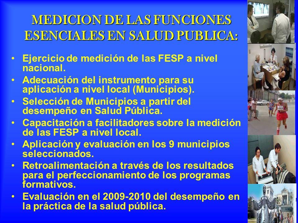 MEDICION DE LAS FUNCIONES ESENCIALES EN SALUD PUBLICA: