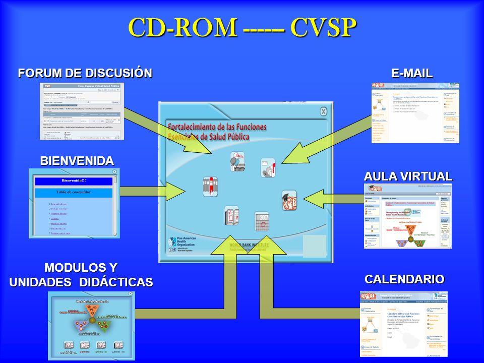 CD-ROM ------ CVSP FORUM DE DISCUSIÓN E-MAIL BIENVENIDA AULA VIRTUAL
