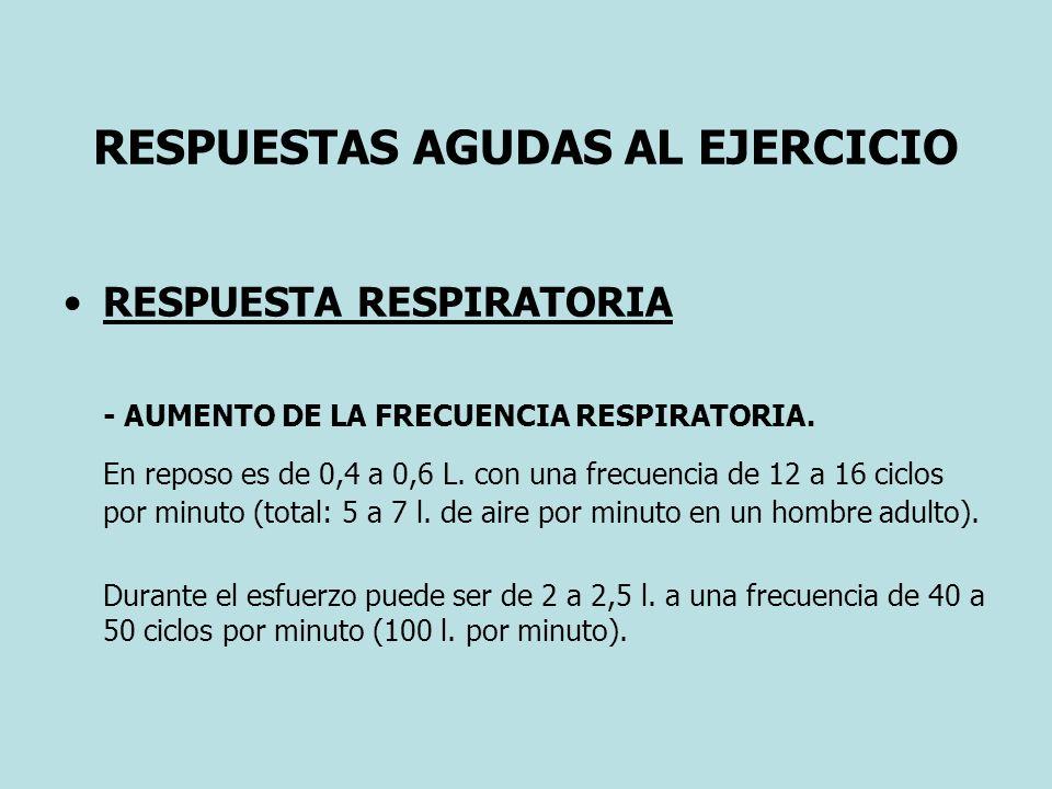 RESPUESTAS AGUDAS AL EJERCICIO