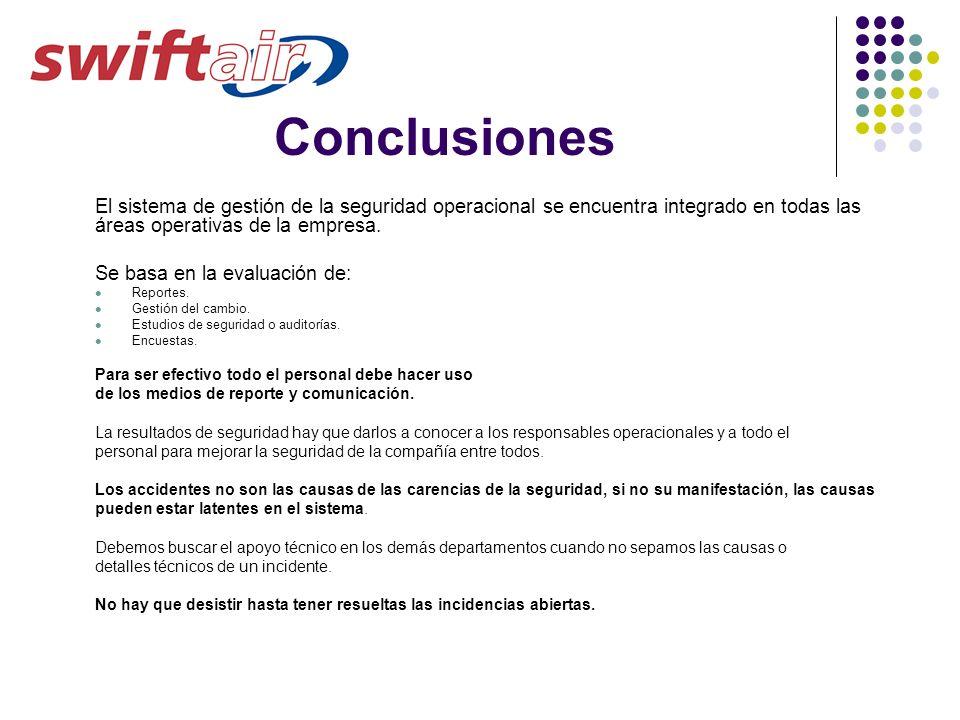 Conclusiones Se basa en la evaluación de: