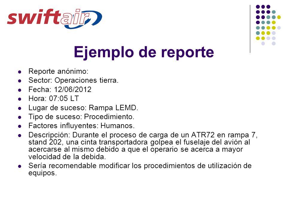 Ejemplo de reporte Reporte anónimo: Sector: Operaciones tierra.