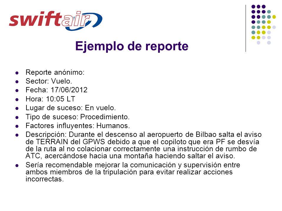 Ejemplo de reporte Reporte anónimo: Sector: Vuelo. Fecha: 17/06/2012
