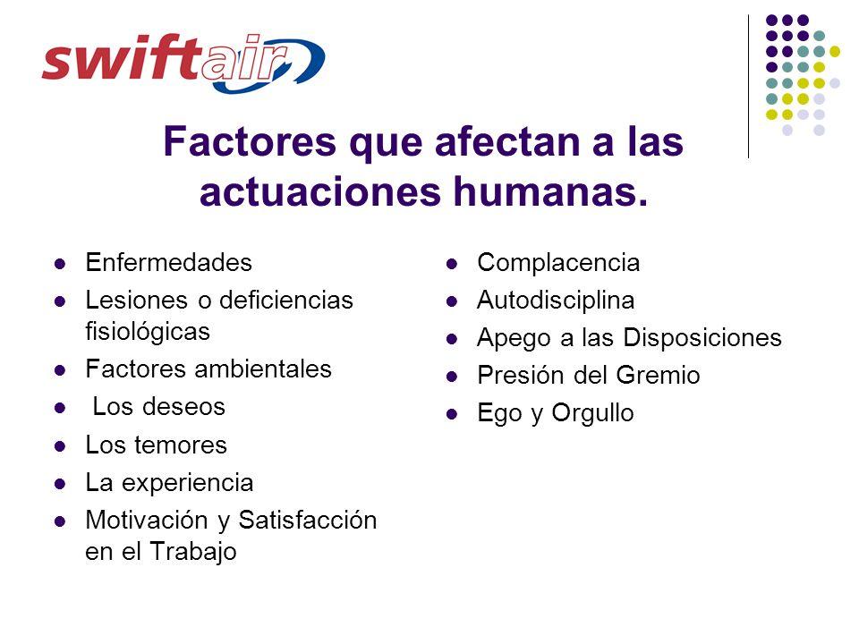Factores que afectan a las actuaciones humanas.