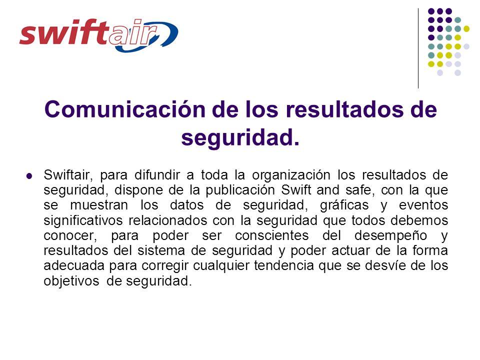 Comunicación de los resultados de seguridad.