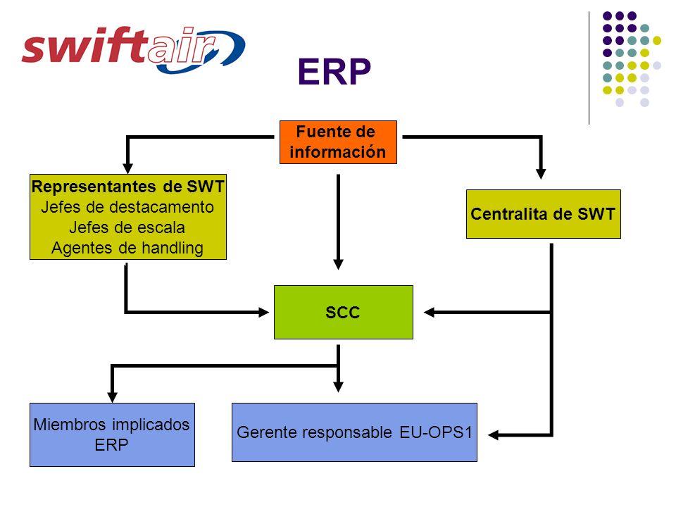 Gerente responsable EU-OPS1