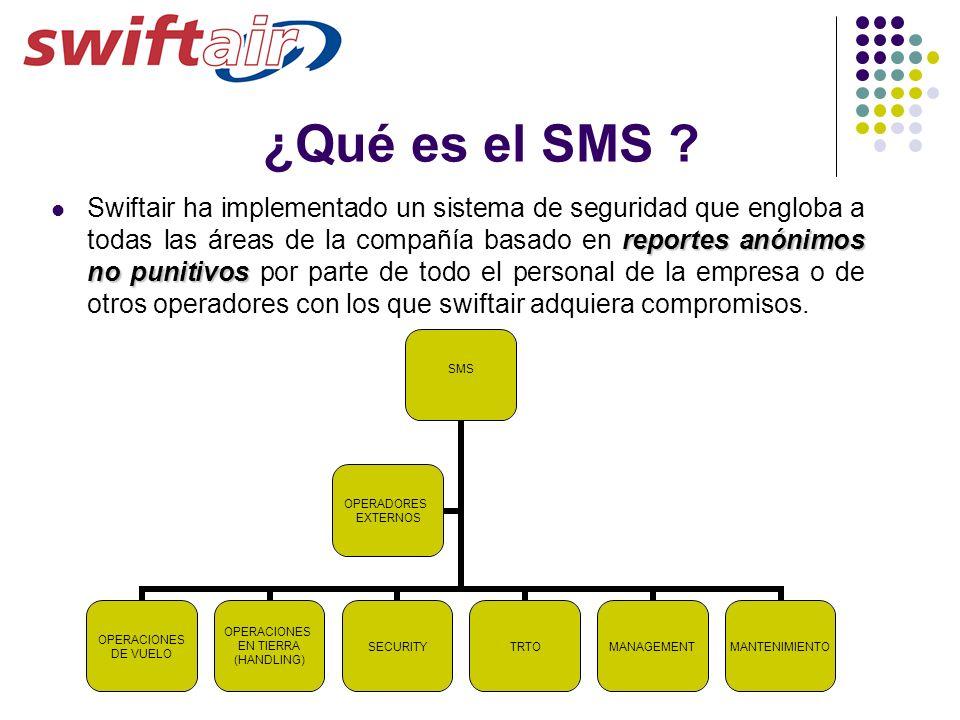 ¿Qué es el SMS