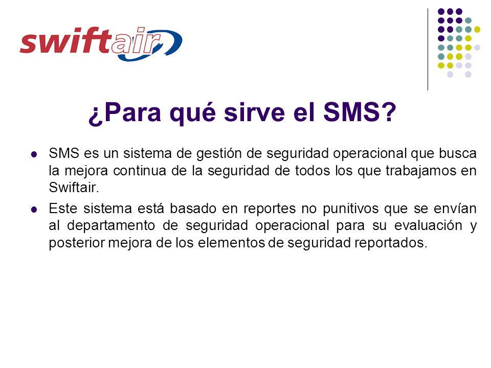 ¿Para qué sirve el SMS