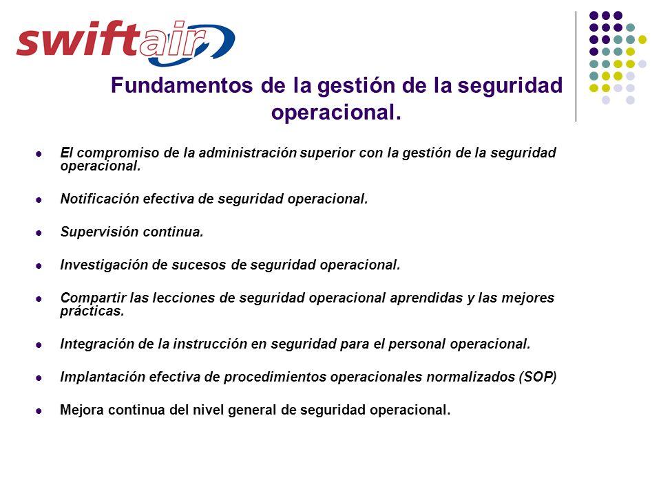 Fundamentos de la gestión de la seguridad operacional.