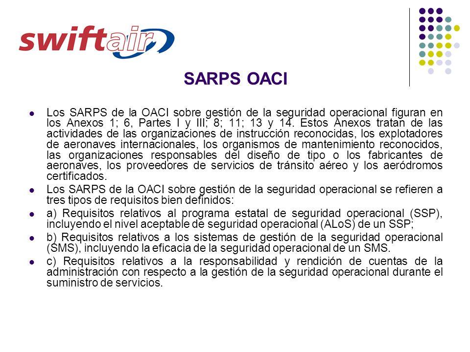 SARPS OACI