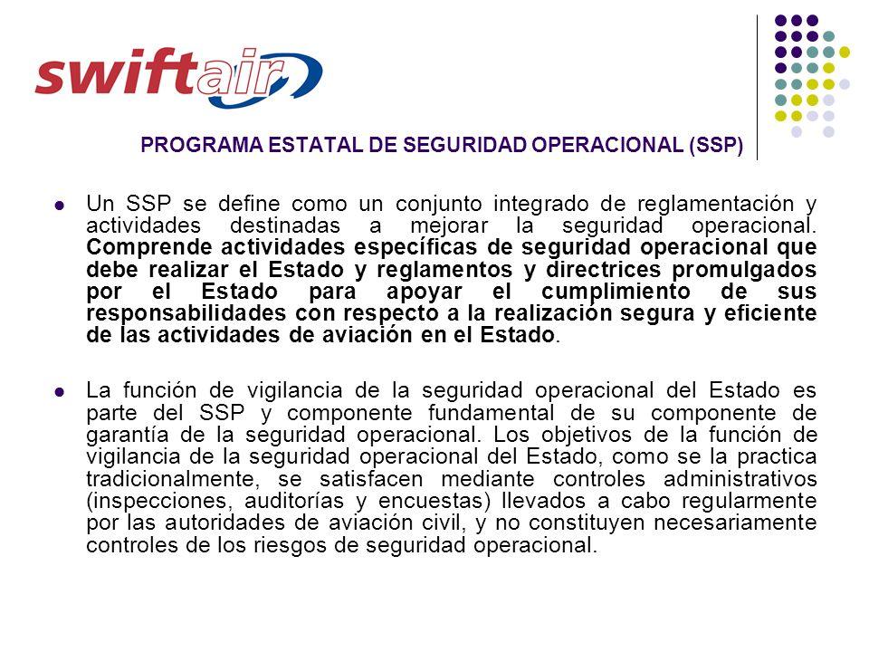 PROGRAMA ESTATAL DE SEGURIDAD OPERACIONAL (SSP)