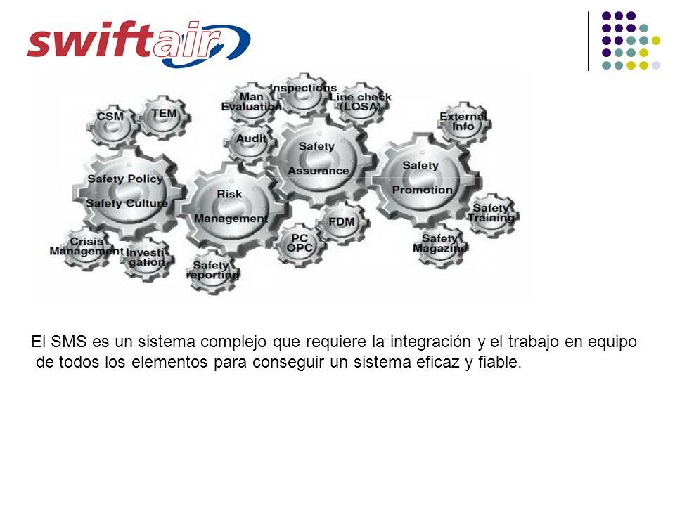 El SMS es un sistema complejo que requiere la integración y el trabajo en equipo