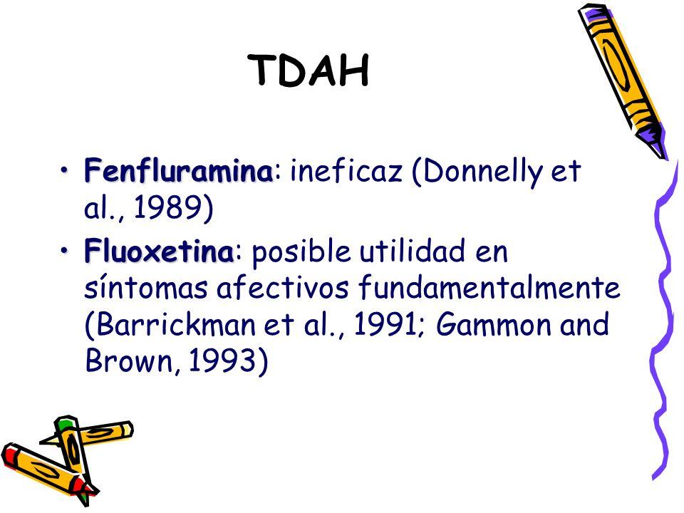 TDAH Fenfluramina: ineficaz (Donnelly et al., 1989)