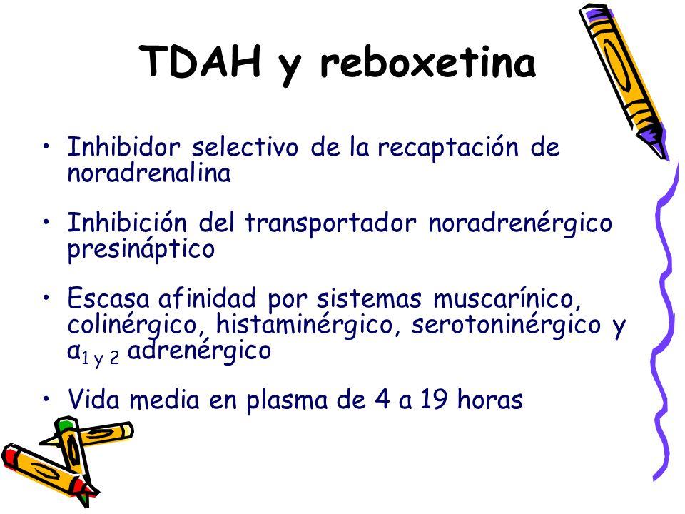 TDAH y reboxetina Inhibidor selectivo de la recaptación de noradrenalina. Inhibición del transportador noradrenérgico presináptico.