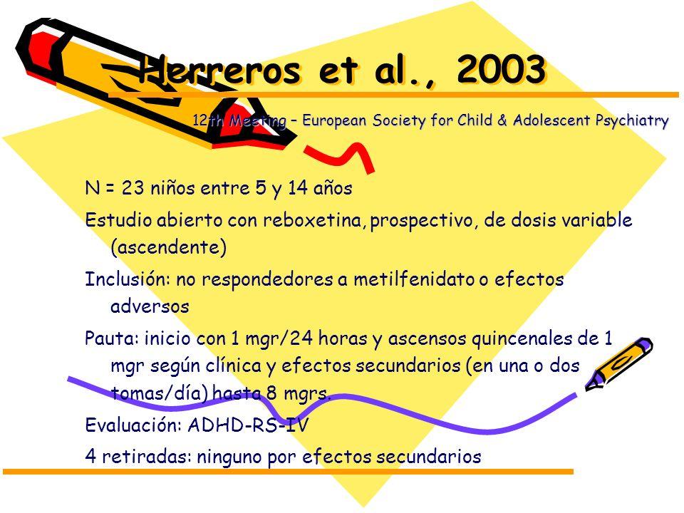 Herreros et al., 2003 N = 23 niños entre 5 y 14 años