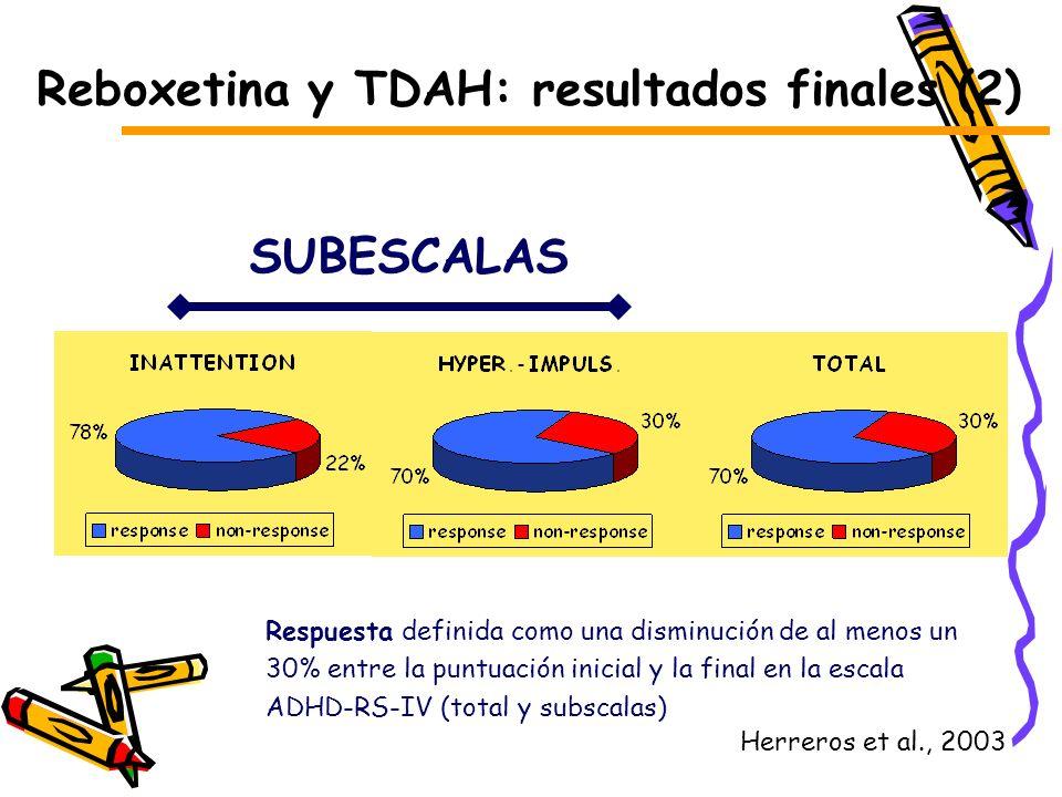 Reboxetina y TDAH: resultados finales (2)