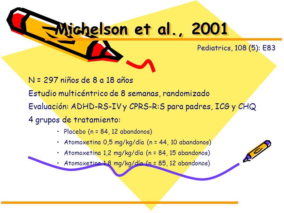 Michelson et al., 2001 N = 297 niños de 8 a 18 años