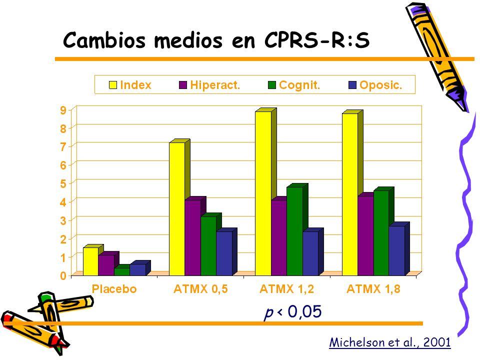 Cambios medios en CPRS-R:S