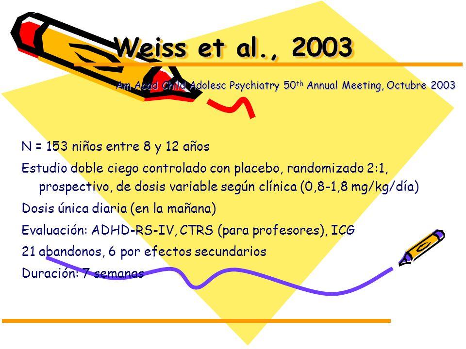 Weiss et al., 2003 N = 153 niños entre 8 y 12 años