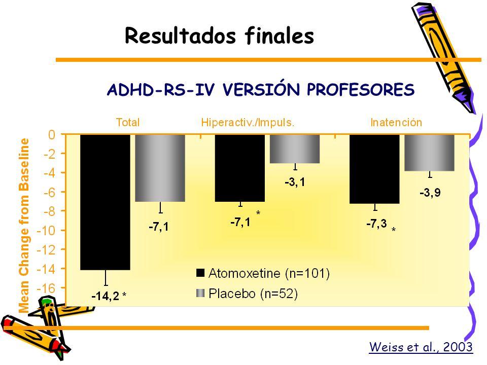 Resultados finales ADHD-RS-IV VERSIÓN PROFESORES Weiss et al., 2003