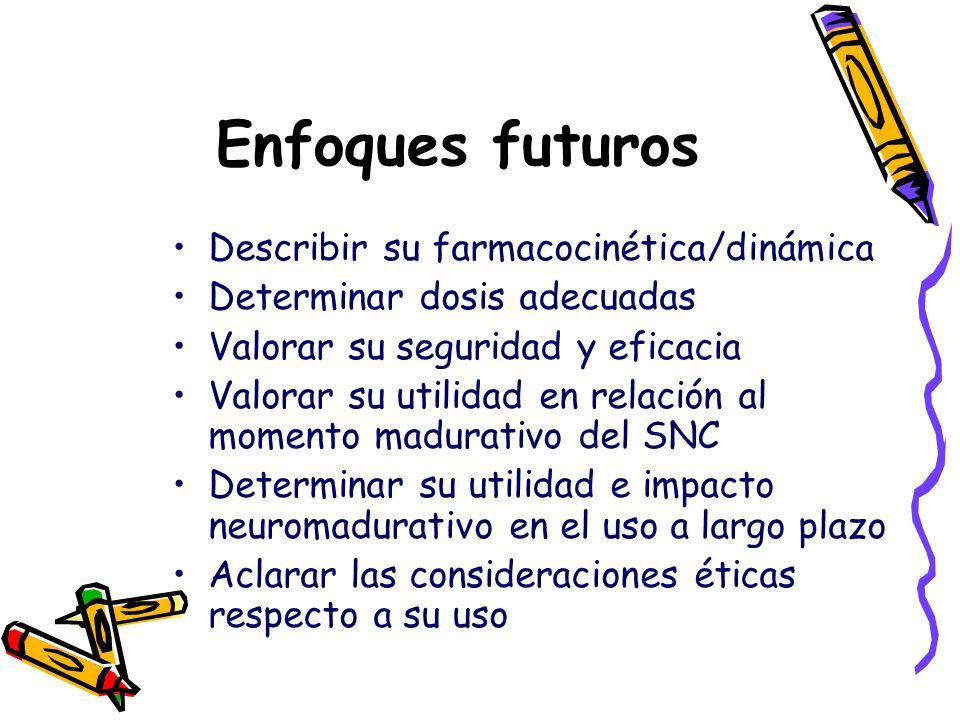 Enfoques futuros Describir su farmacocinética/dinámica