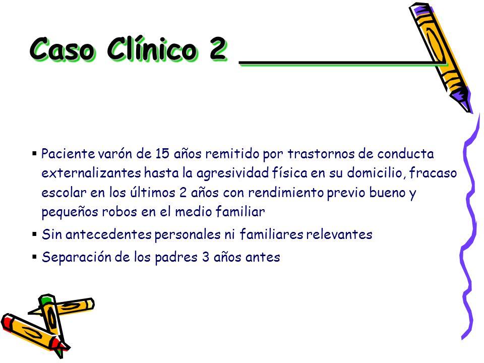 Caso Clínico 2 ___________