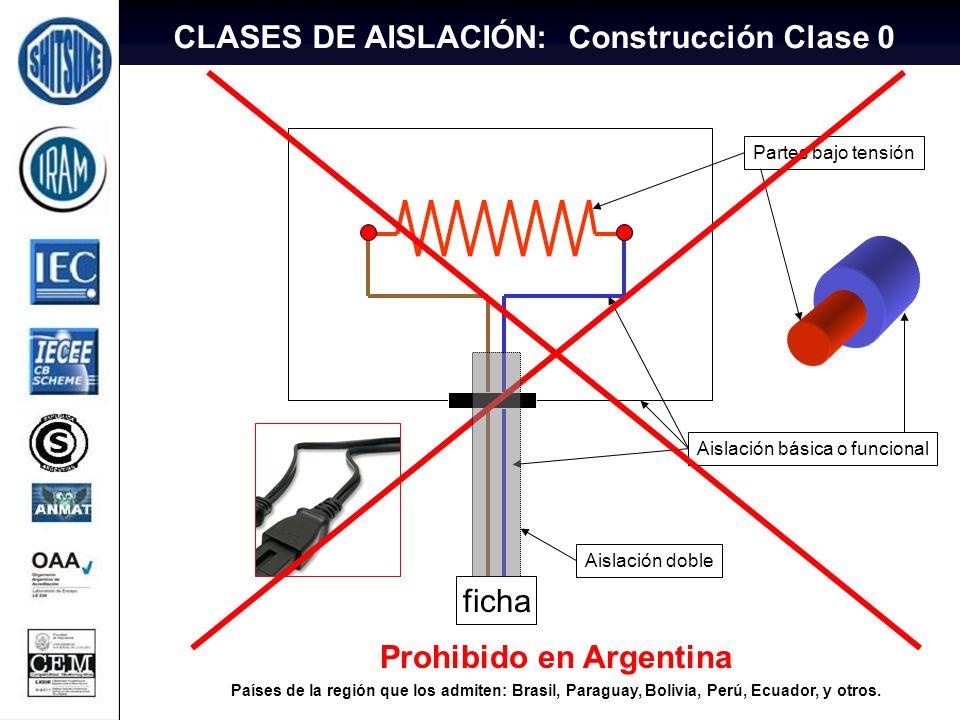 CLASES DE AISLACIÓN: Construcción Clase 0