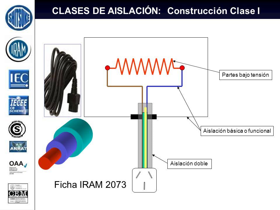 CLASES DE AISLACIÓN: Construcción Clase I