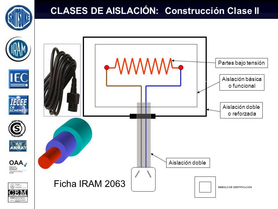 CLASES DE AISLACIÓN: Construcción Clase II