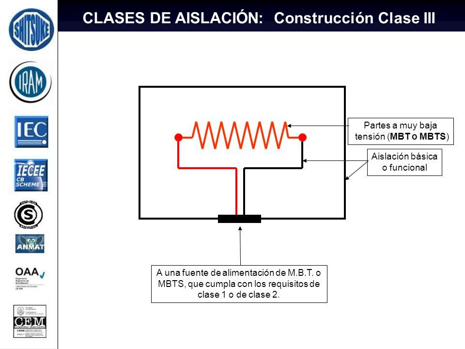 CLASES DE AISLACIÓN: Construcción Clase III