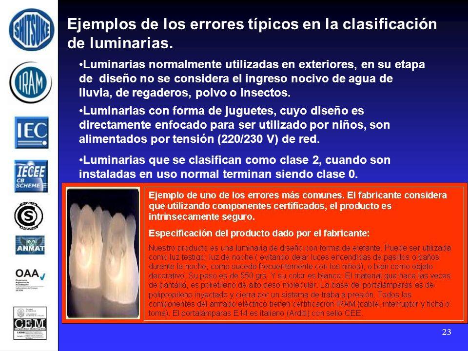 Ejemplos de los errores típicos en la clasificación de luminarias.